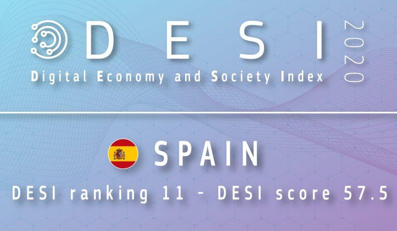 Retos y oportunidades de la transformación digital de PYMES y autonomos españoles (Informe APyme)